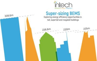 Super-sizing BEMS Exploring energy efficiency opportunities in tall buildings